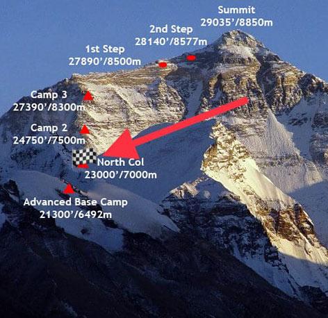 Rupert Hauer auf dem Everest